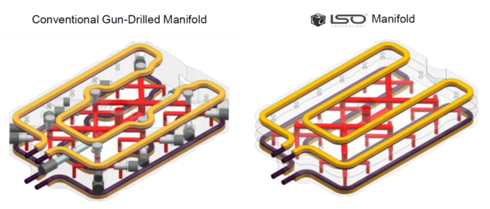 ISO™ Technology Hot Runner Manifolds for PET Injection Molds | StackTeck